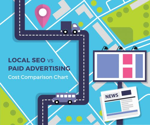 Local SEO vs Traditional Marketing