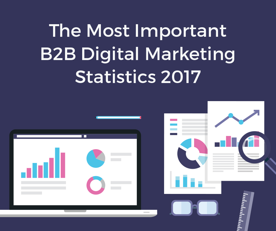B2B Digital Marketing Statistics 2017
