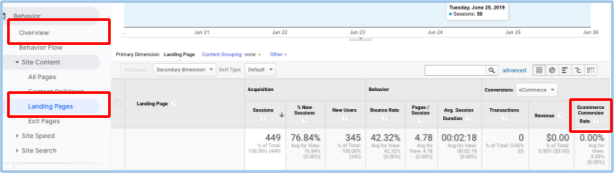 google analytics conversion rate